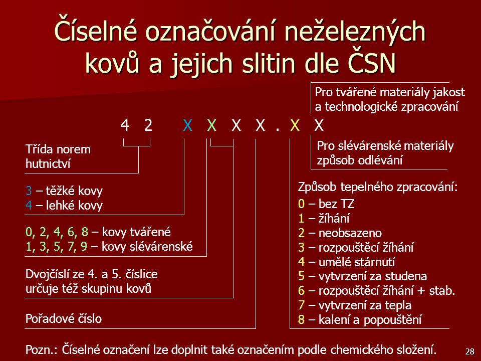 28 Číselné označování neželezných kovů a jejich slitin dle ČSN 4 2 X X X X. X X Třída norem hutnictví 3 – těžké kovy 4 – lehké kovy 0, 2, 4, 6, 8 – ko