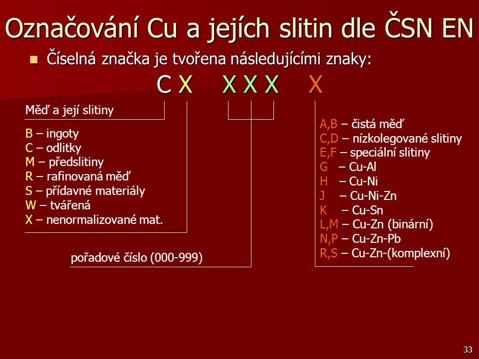 33 Číselná značka je tvořena následujícími znaky: Číselná značka je tvořena následujícími znaky: C X X X X X Označování Cu a jejích slitin dle ČSN EN
