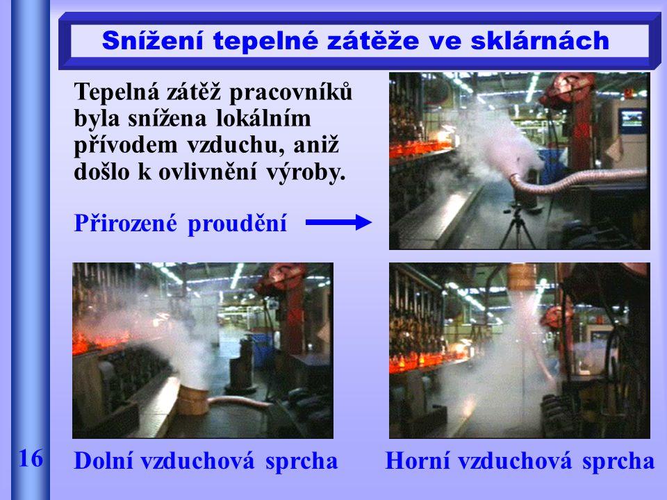 Tepelná zátěž pracovníků byla snížena lokálním přívodem vzduchu, aniž došlo k ovlivnění výroby. Snížení tepelné zátěže ve sklárnách 16 Přirozené proud