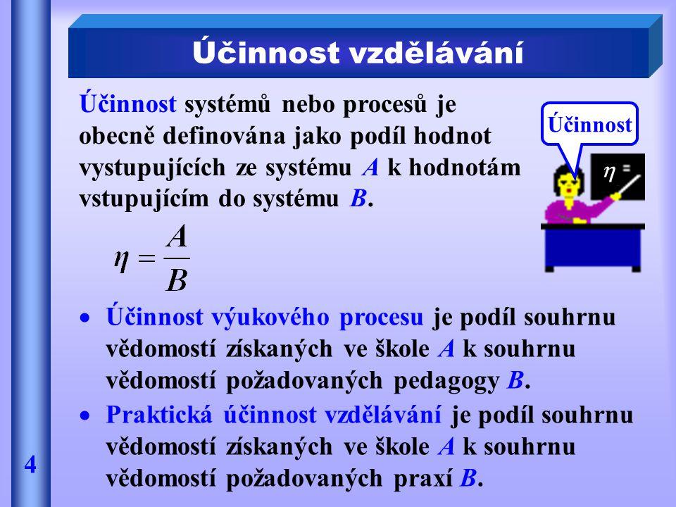 Účinnost systémů nebo procesů je obecně definována jako podíl hodnot vystupujících ze systému A k hodnotám vstupujícím do systému B. Účinnost vzdělává