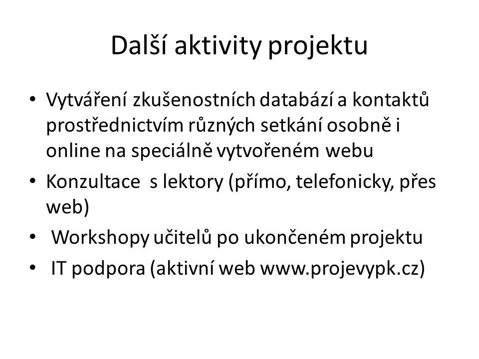 Další aktivity projektu Vytváření zkušenostních databází a kontaktů prostřednictvím různých setkání osobně i online na speciálně vytvořeném webu Konzu
