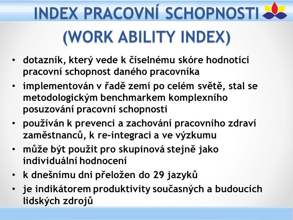 OBLASTI WAI OBLASTBody 1Aktuální pracovní schopnost ve vztahu k nejlepší dosavadní 0 – 10 2Aktuální pracovní schopnost ve vztahu k pracovním nárokům 2 – 10 3Počet lékařsky diagnostikovaných nemocí1 – 7 4Zhoršení pracovní schopnosti v důsledku nemocí1 – 6 5Pracovní absence kvůli nemoci1 – 5 6Odhadovaná pracovní schopnost v následujících 2 letech1, 4, 7 7Duševní schopnosti1 – 4 SUMÁRNÍ SKÓRE7 – 49 7 - 27Nízký 28 - 36Průměrný 37 - 43Dobrý 44 - 49Vynikající