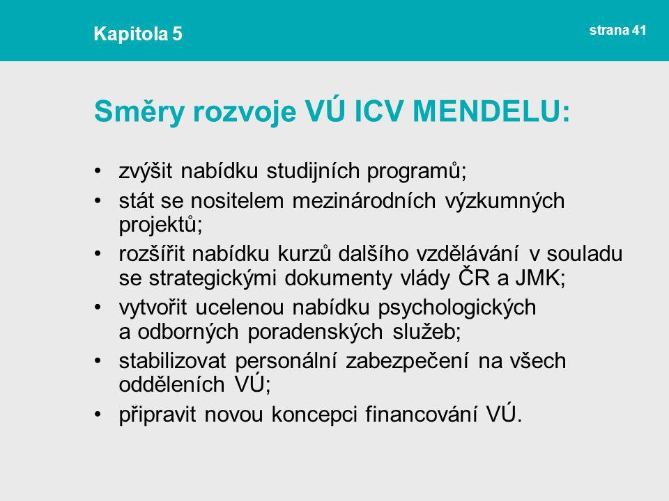 strana 41 Směry rozvoje VÚ ICV MENDELU: zvýšit nabídku studijních programů; stát se nositelem mezinárodních výzkumných projektů; rozšířit nabídku kurzů dalšího vzdělávání v souladu se strategickými dokumenty vlády ČR a JMK; vytvořit ucelenou nabídku psychologických a odborných poradenských služeb; stabilizovat personální zabezpečení na všech odděleních VÚ; připravit novou koncepci financování VÚ.