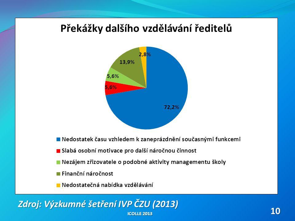 10 Zdroj: Výzkumné šetření IVP ČZU (2013)