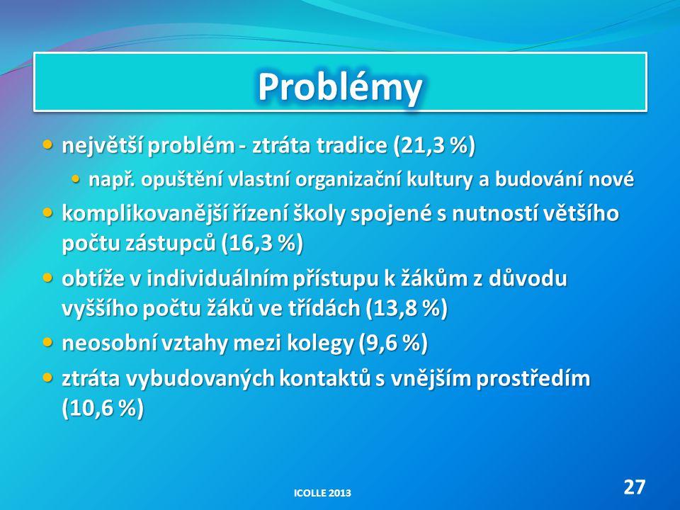 největší problém - ztráta tradice (21,3 %) největší problém - ztráta tradice (21,3 %) např. opuštění vlastní organizační kultury a budování nové např.