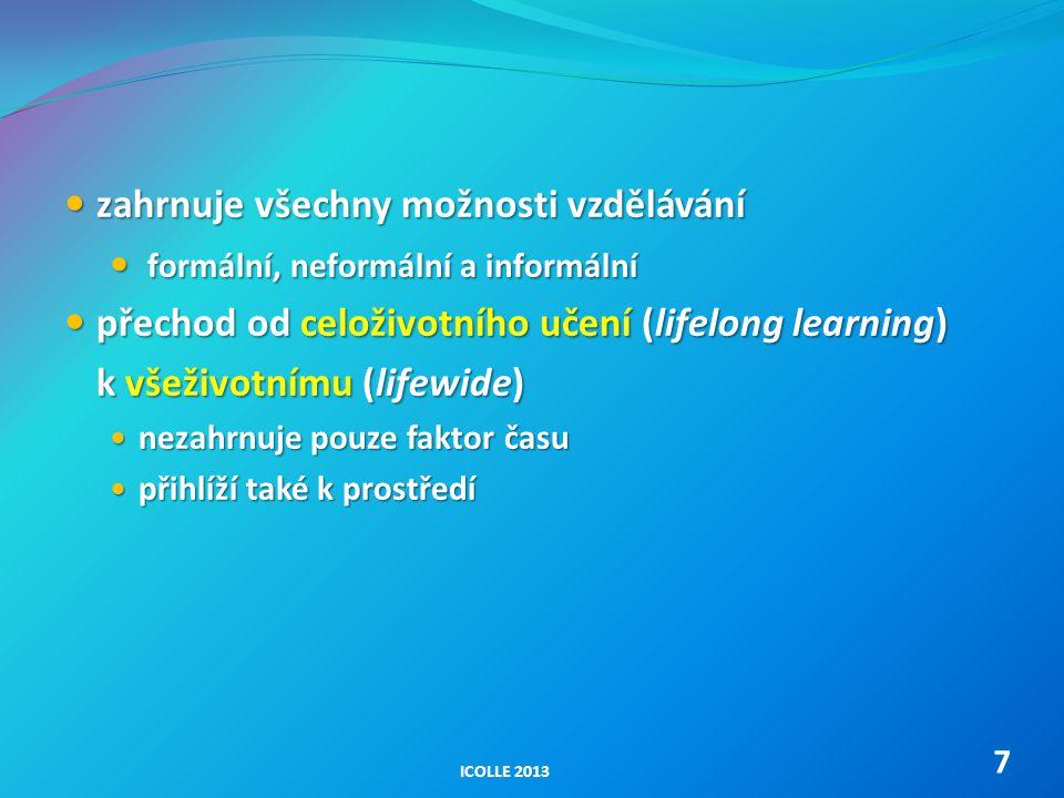 zahrnuje všechny možnosti vzdělávání zahrnuje všechny možnosti vzdělávání formální, neformální a informální formální, neformální a informální přechod