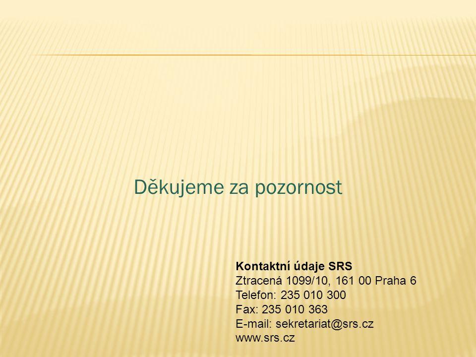 Děkujeme za pozornost Kontaktní údaje SRS Ztracená 1099/10, 161 00 Praha 6 Telefon: 235 010 300 Fax: 235 010 363 E-mail: sekretariat@srs.cz www.srs.cz