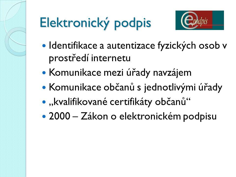 Elektronický podpis Identifikace a autentizace fyzických osob v prostředí internetu Komunikace mezi úřady navzájem Komunikace občanů s jednotlivými úř