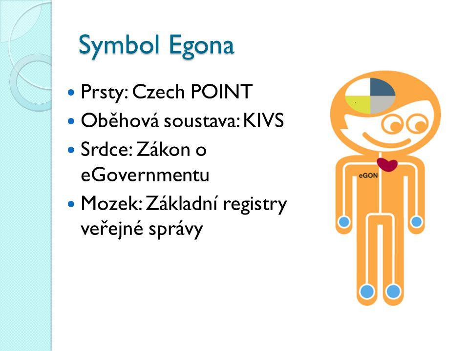 Symbol Egona Prsty: Czech POINT Oběhová soustava: KIVS Srdce: Zákon o eGovernmentu Mozek: Základní registry veřejné správy