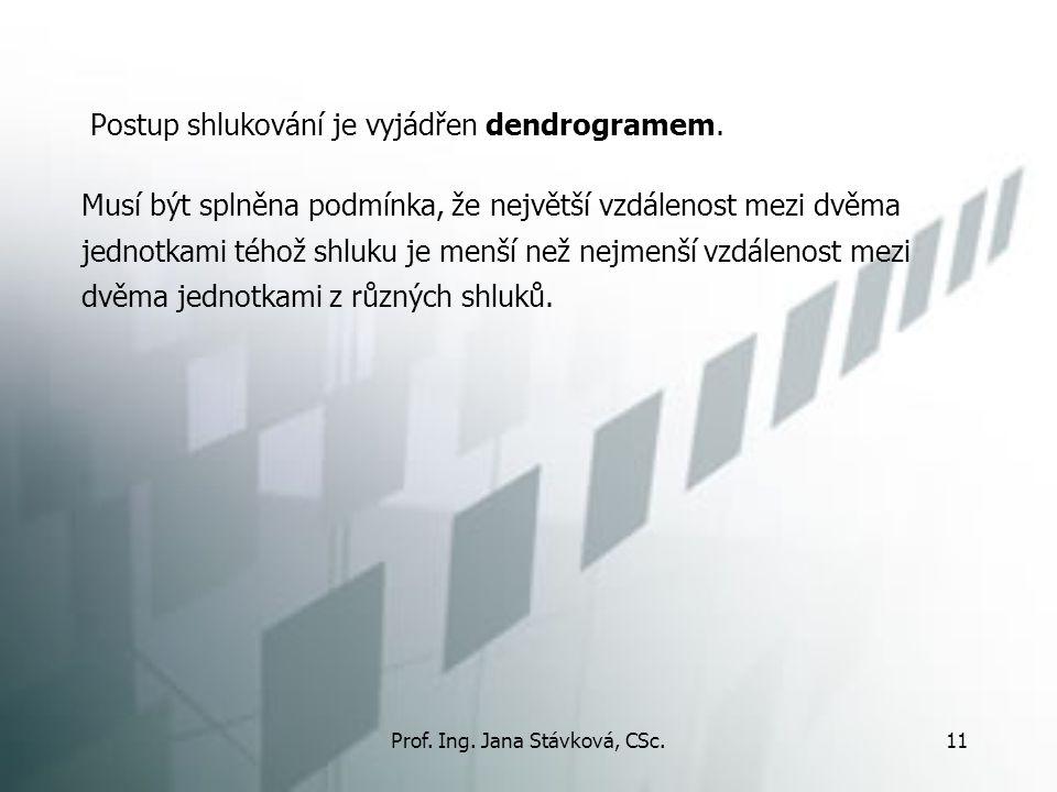 Prof. Ing. Jana Stávková, CSc.11 Postup shlukování je vyjádřen dendrogramem. Musí být splněna podmínka, že největší vzdálenost mezi dvěma jednotkami t