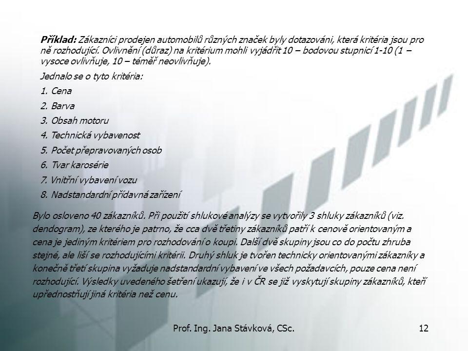 Prof. Ing. Jana Stávková, CSc.12 Příklad: Zákazníci prodejen automobilů různých značek byly dotazováni, která kritéria jsou pro ně rozhodující. Ovlivn