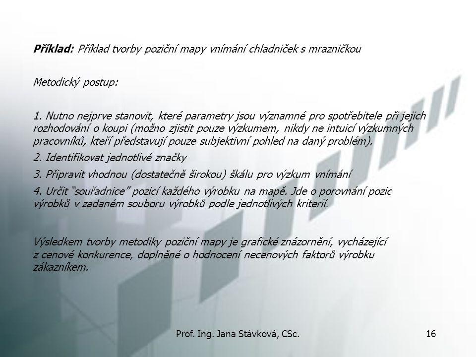 Prof. Ing. Jana Stávková, CSc.16 Příklad: Příklad tvorby poziční mapy vnímání chladniček s mrazničkou Metodický postup: 1. Nutno nejprve stanovit, kte