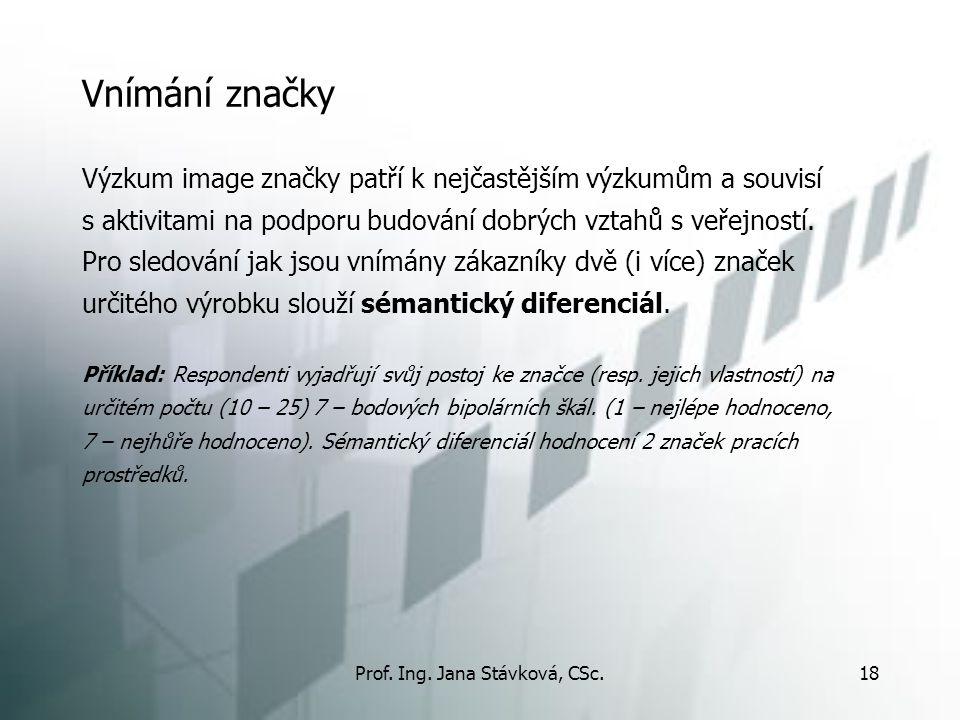 Prof. Ing. Jana Stávková, CSc.18 Vnímání značky Výzkum image značky patří k nejčastějším výzkumům a souvisí s aktivitami na podporu budování dobrých v