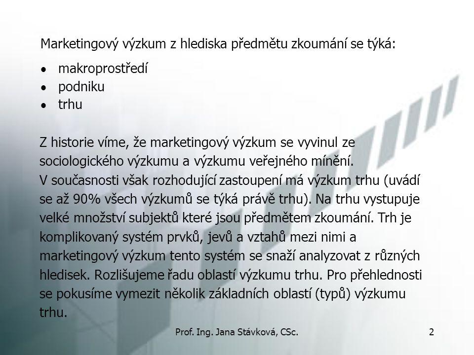 Prof. Ing. Jana Stávková, CSc.2 Marketingový výzkum z hlediska předmětu zkoumání se týká:  makroprostředí  podniku  trhu Z historie víme, že market