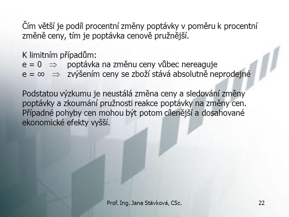 Prof. Ing. Jana Stávková, CSc.22 Čím větší je podíl procentní změny poptávky v poměru k procentní změně ceny, tím je poptávka cenově pružnější. K limi