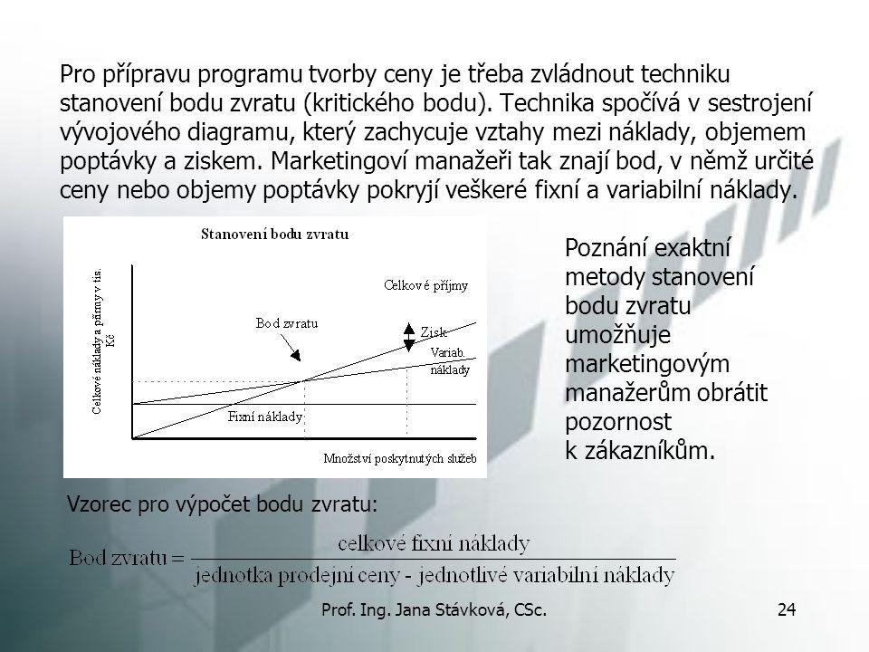 Prof. Ing. Jana Stávková, CSc.24 Pro přípravu programu tvorby ceny je třeba zvládnout techniku stanovení bodu zvratu (kritického bodu). Technika spočí
