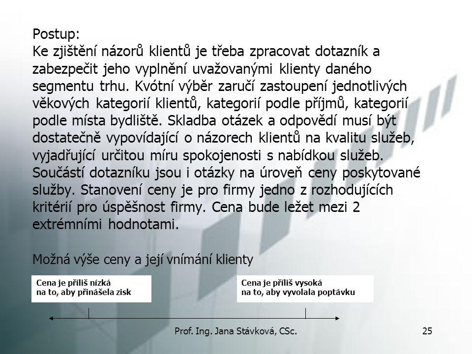 Prof. Ing. Jana Stávková, CSc.25 Postup: Ke zjištění názorů klientů je třeba zpracovat dotazník a zabezpečit jeho vyplnění uvažovanými klienty daného