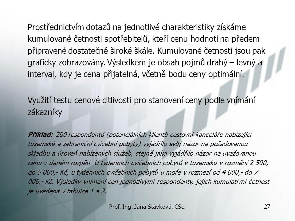 Prof. Ing. Jana Stávková, CSc.27 Prostřednictvím dotazů na jednotlivé charakteristiky získáme kumulované četnosti spotřebitelů, kteří cenu hodnotí na