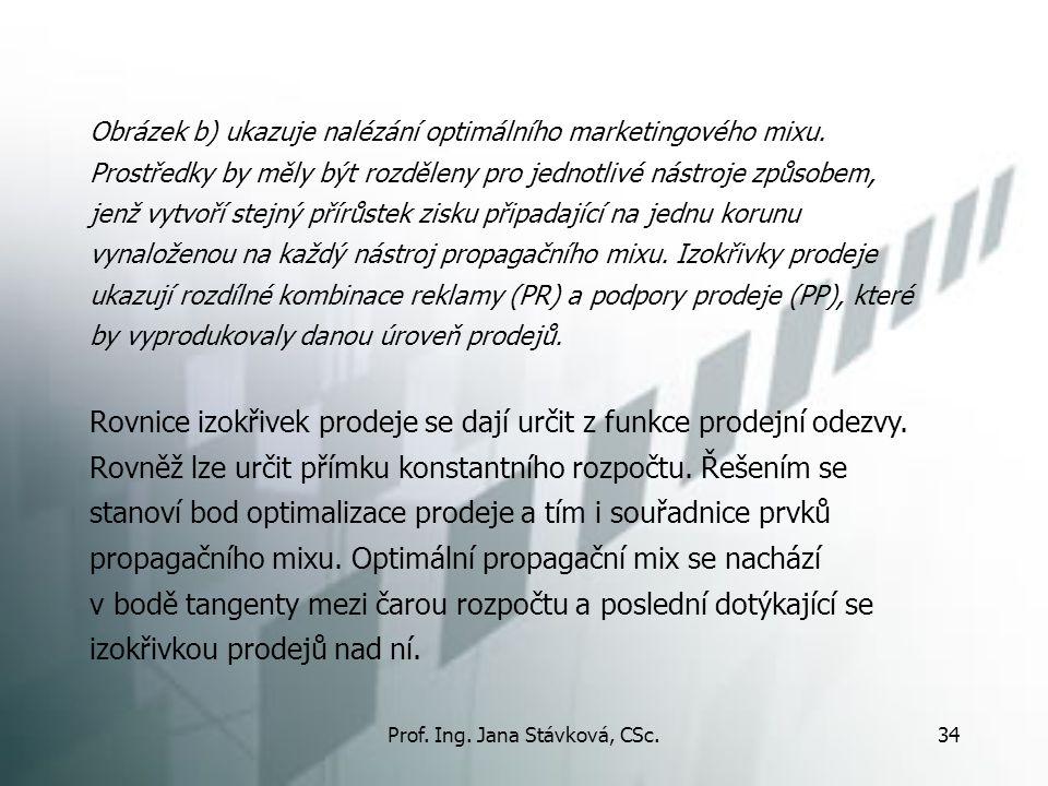 Prof. Ing. Jana Stávková, CSc.34 Obrázek b) ukazuje nalézání optimálního marketingového mixu. Prostředky by měly být rozděleny pro jednotlivé nástroje