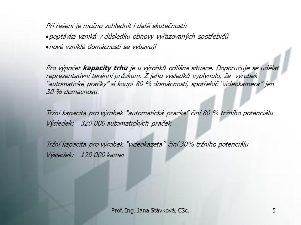 Prof. Ing. Jana Stávková, CSc.5 Při řešení je možno zohlednit i další skutečnosti:  poptávka vzniká v důsledku obnovy vyřazovaných spotřebičů  nově