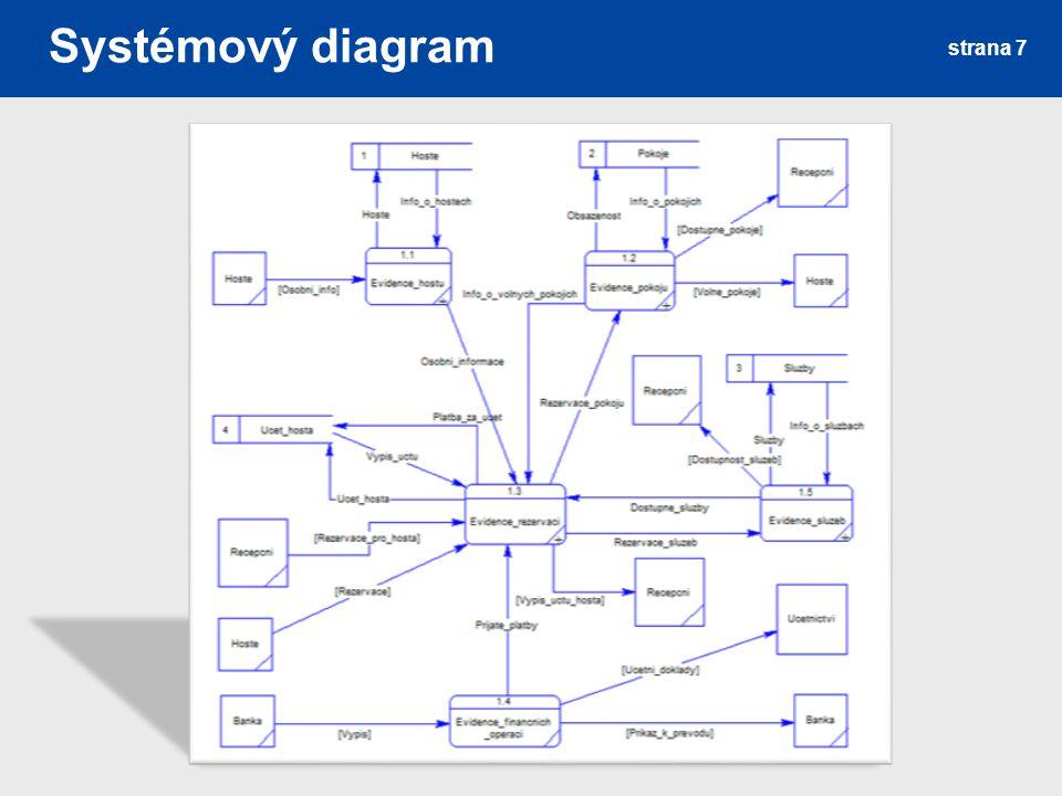 Systémový diagram strana 7