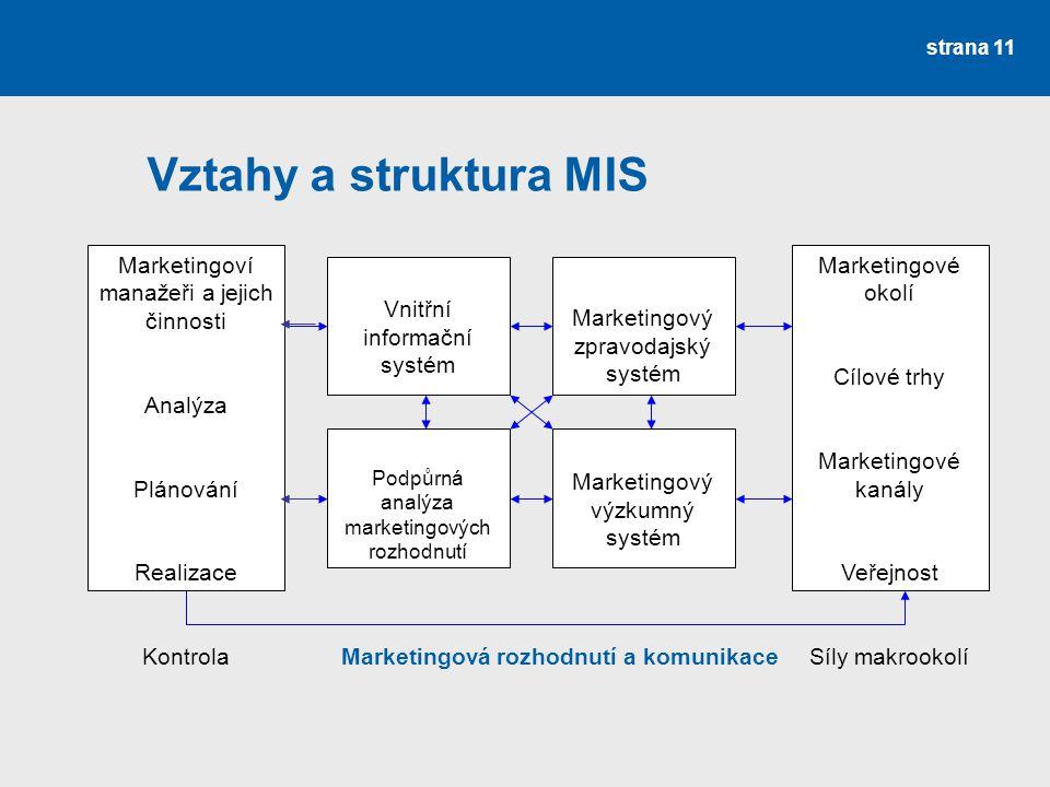 Vztahy a struktura MIS strana 11 Marketingoví manažeři a jejich činnosti Analýza Plánování Realizace Kontrola Marketingové okolí Cílové trhy Marketing