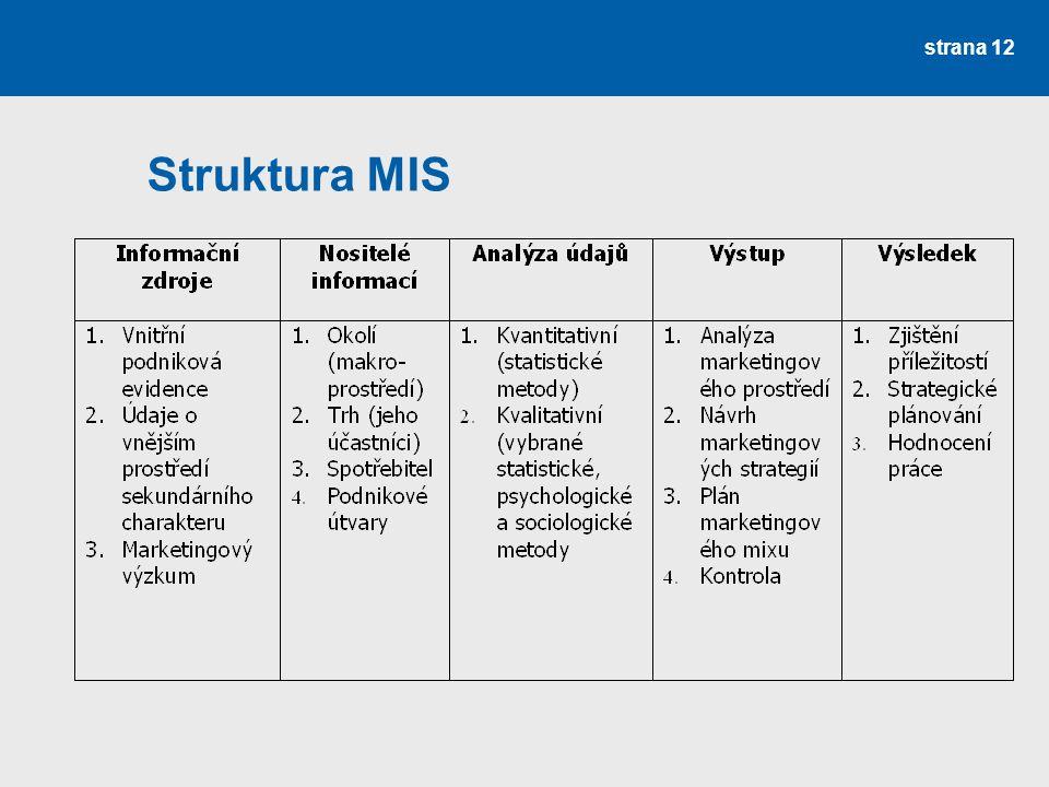 Struktura MIS strana 12