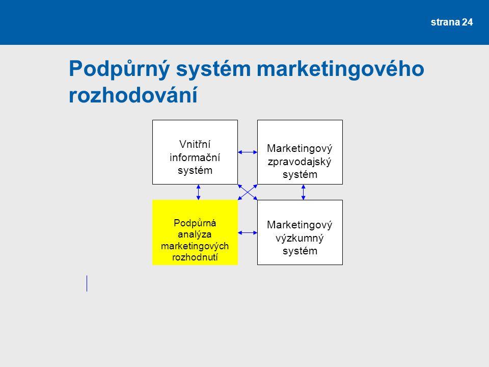Podpůrný systém marketingového rozhodování strana 24 Vnitřní informační systém Marketingový zpravodajský systém Podpůrná analýza marketingových rozhod