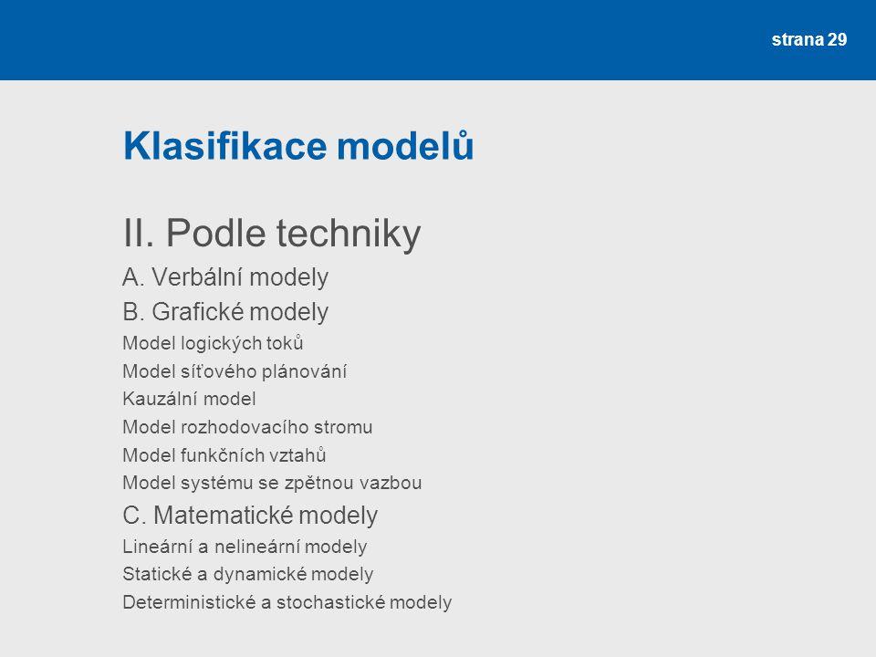 Klasifikace modelů II. Podle techniky A. Verbální modely B. Grafické modely Model logických toků Model síťového plánování Kauzální model Model rozhodo