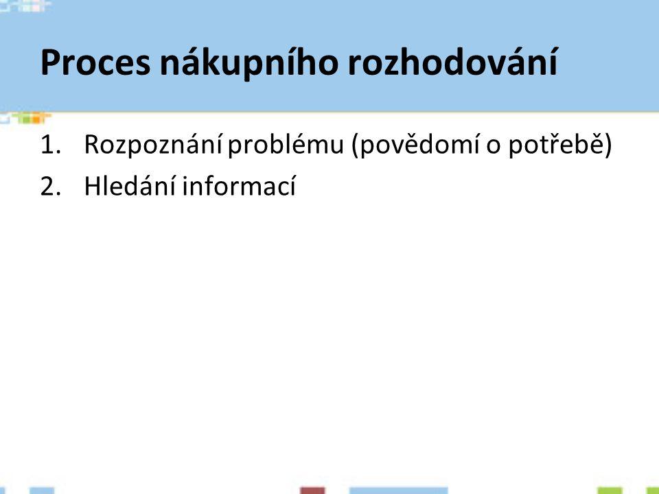 Proces nákupního rozhodování 1.Rozpoznání problému (povědomí o potřebě) 2.Hledání informací