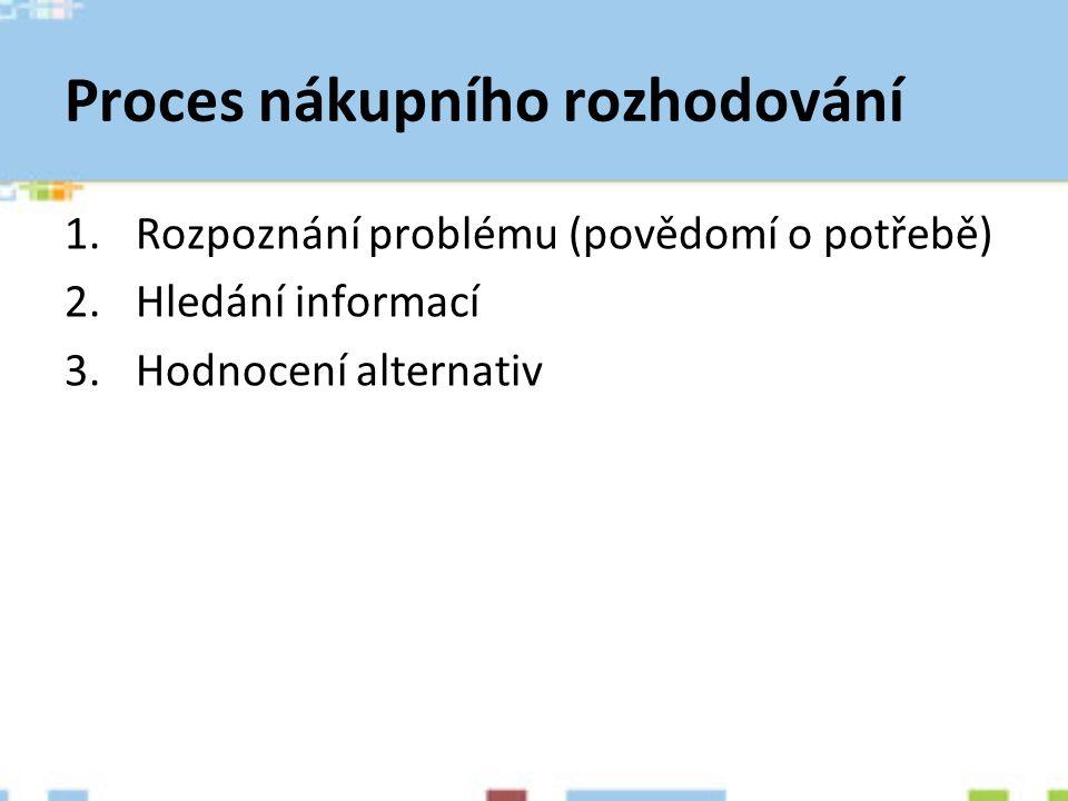 Proces nákupního rozhodování 1.Rozpoznání problému (povědomí o potřebě) 2.Hledání informací 3.Hodnocení alternativ