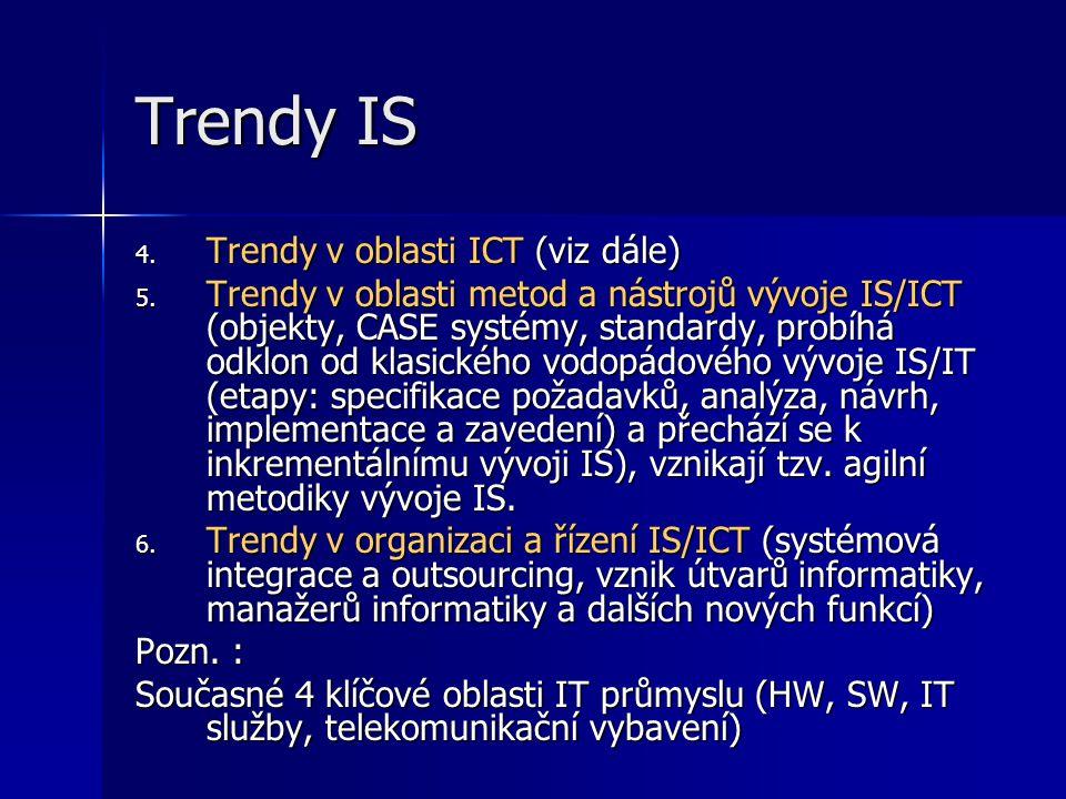 Trendy IS 4. Trendy v oblasti ICT (viz dále) 5. Trendy v oblasti metod a nástrojů vývoje IS/ICT (objekty, CASE systémy, standardy, probíhá odklon od k
