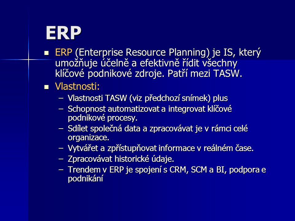 ERP ERP (Enterprise Resource Planning) je IS, který umožňuje účelně a efektivně řídit všechny klíčové podnikové zdroje. Patří mezi TASW. ERP (Enterpri