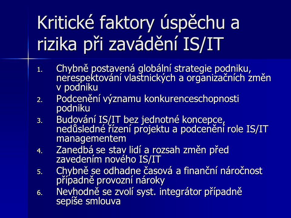 Kritické faktory úspěchu a rizika při zavádění IS/IT 1. Chybně postavená globální strategie podniku, nerespektování vlastnických a organizačních změn