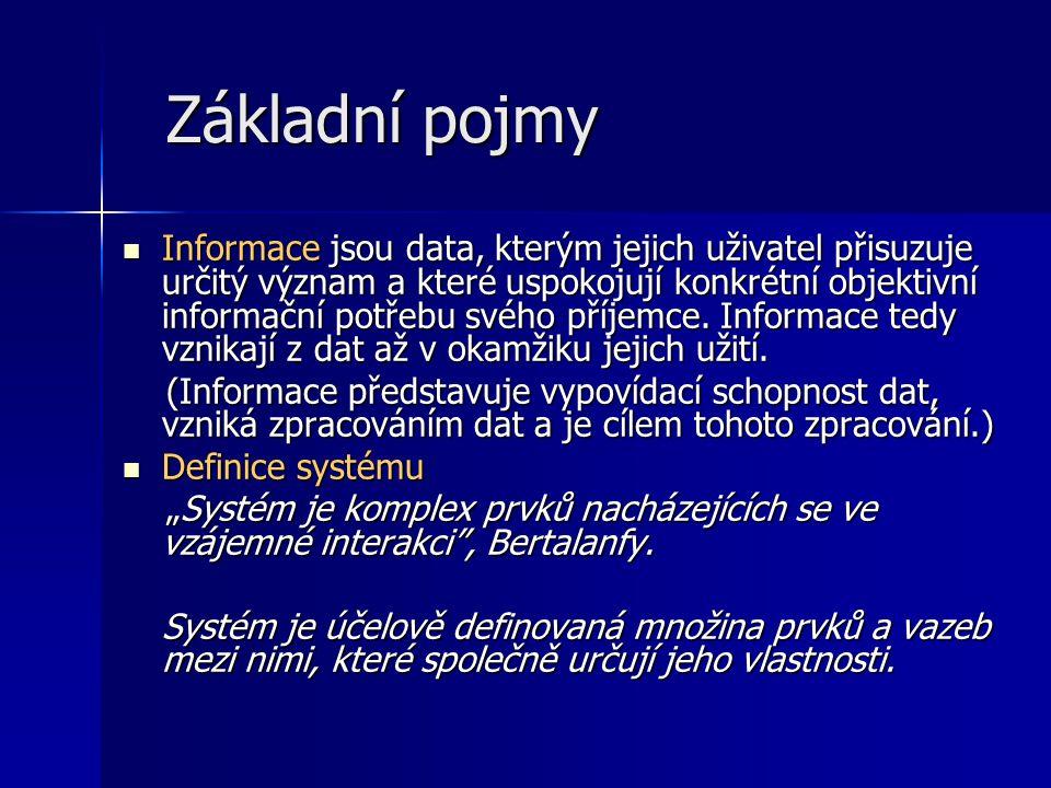 Základní pojmy Pohledy na informaci Pohledy na informaci –Syntaktický pohled (vnitřní struktura informace, souvislost mezi znaky, které ji utváří) –Sémantický pohled (obsahový význam informace bez ohledu na vztah k jejímu příjemci) –Pragmatický pohled (význam informace pro příjemce, její praktické využití) Informační pyramida (od dat o reálném světě přes informace a znalosti po podnikové vize) Informační pyramida (od dat o reálném světě přes informace a znalosti po podnikové vize)