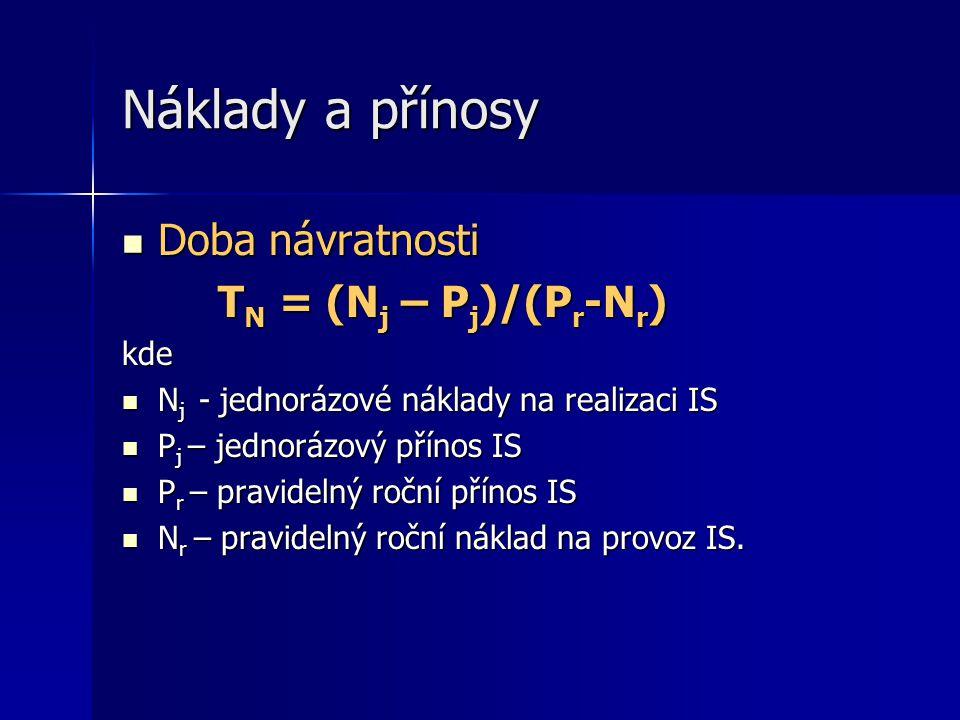 Náklady a přínosy Doba návratnosti Doba návratnosti T N = (N j – P j )/(P r -N r ) kde N j - jednorázové náklady na realizaci IS N j - jednorázové náklady na realizaci IS P j – jednorázový přínos IS P j – jednorázový přínos IS P r – pravidelný roční přínos IS P r – pravidelný roční přínos IS N r – pravidelný roční náklad na provoz IS.