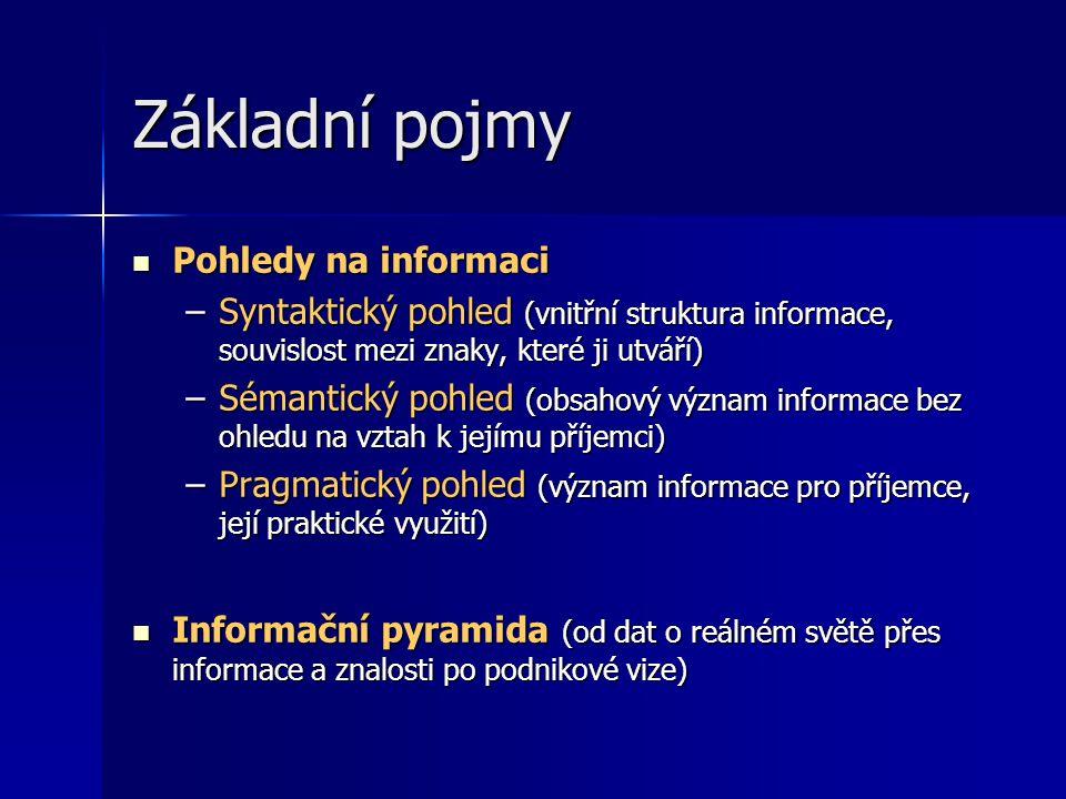 Základní pojmy Pohledy na informaci Pohledy na informaci –Syntaktický pohled (vnitřní struktura informace, souvislost mezi znaky, které ji utváří) –Sé