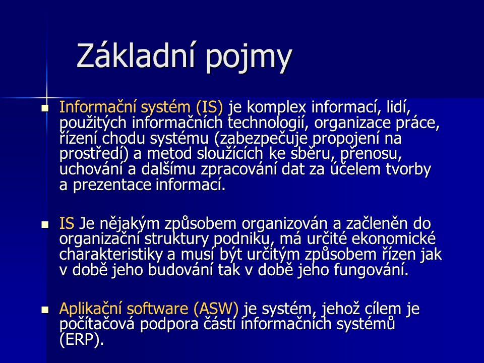 Základní pojmy Informační systém (IS) je komplex informací, lidí, použitých informačních technologií, organizace práce, řízení chodu systému (zabezpečuje propojení na prostředí) a metod sloužících ke sběru, přenosu, uchování a dalšímu zpracování dat za účelem tvorby a prezentace informací.
