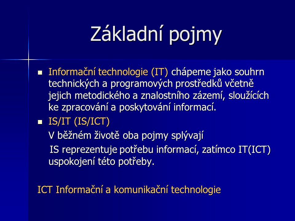 Základní pojmy Informační technologie (IT) chápeme jako souhrn technických a programových prostředků včetně jejich metodického a znalostního zázemí, sloužících ke zpracování a poskytování informací.