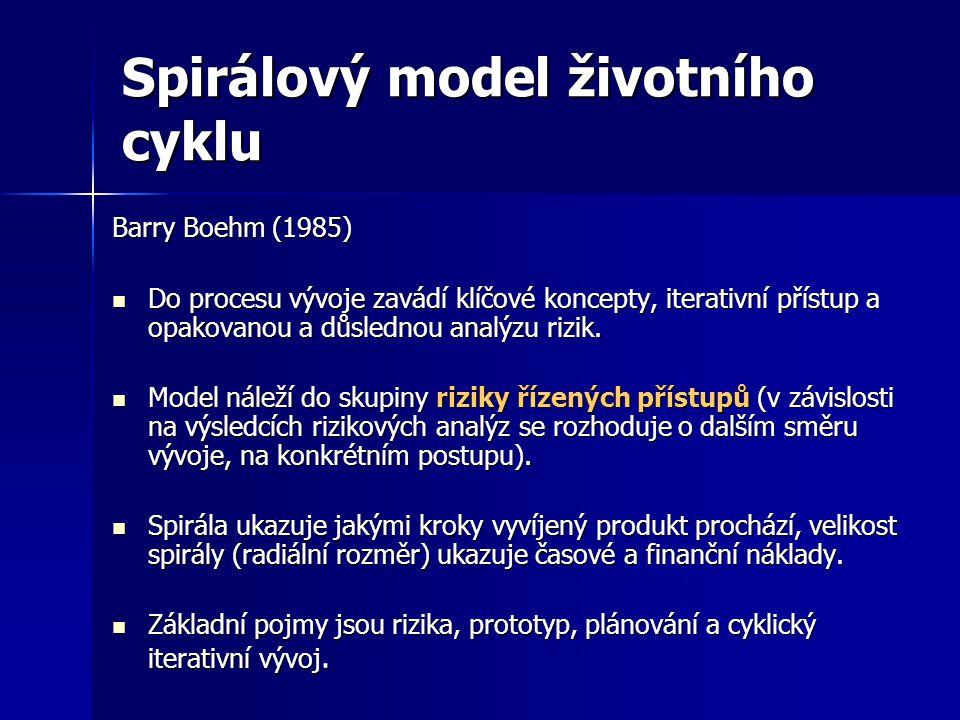 Spirálový model životního cyklu Barry Boehm (1985) Do procesu vývoje zavádí klíčové koncepty, iterativní přístup a opakovanou a důslednou analýzu rizi