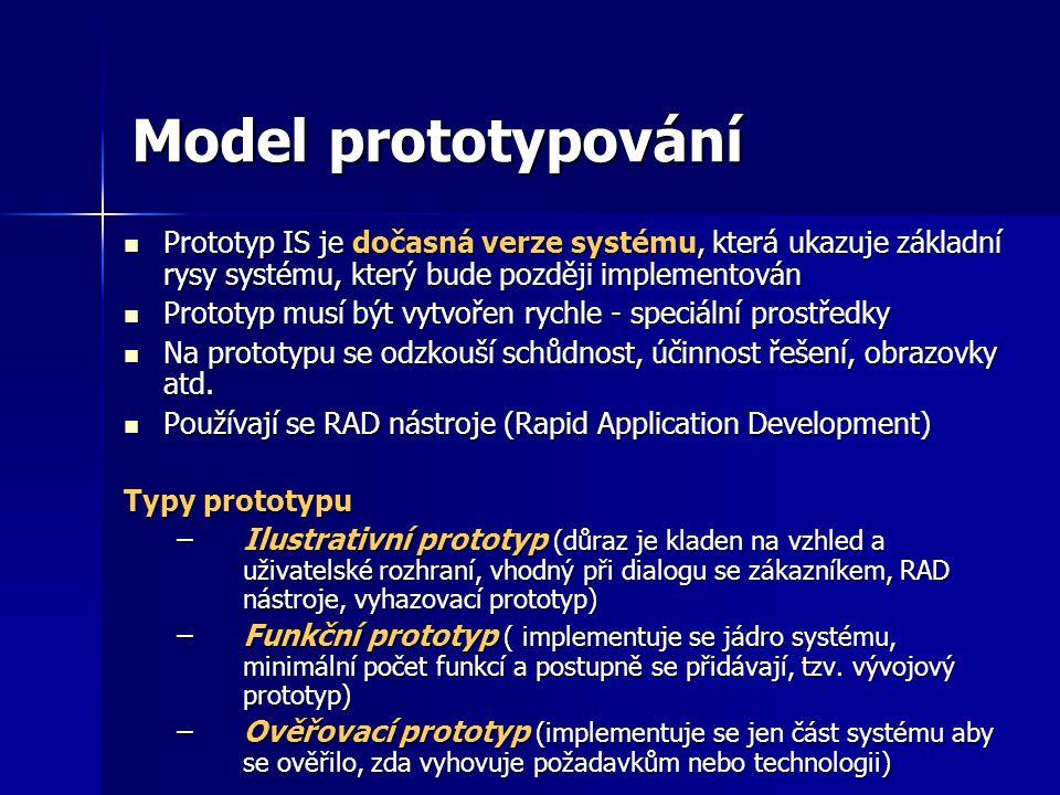 Model prototypování Prototyp IS je dočasná verze systému, která ukazuje základní rysy systému, který bude později implementován Prototyp IS je dočasná