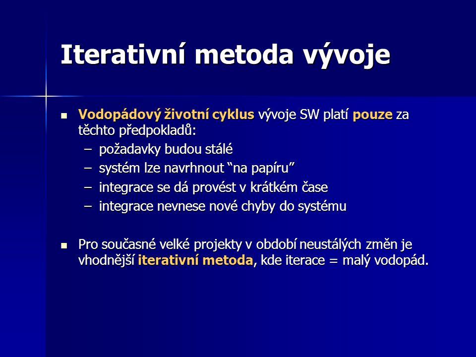 Iterativní metoda vývoje Vodopádový životní cyklus vývoje SW platí pouze za těchto předpokladů: Vodopádový životní cyklus vývoje SW platí pouze za těc