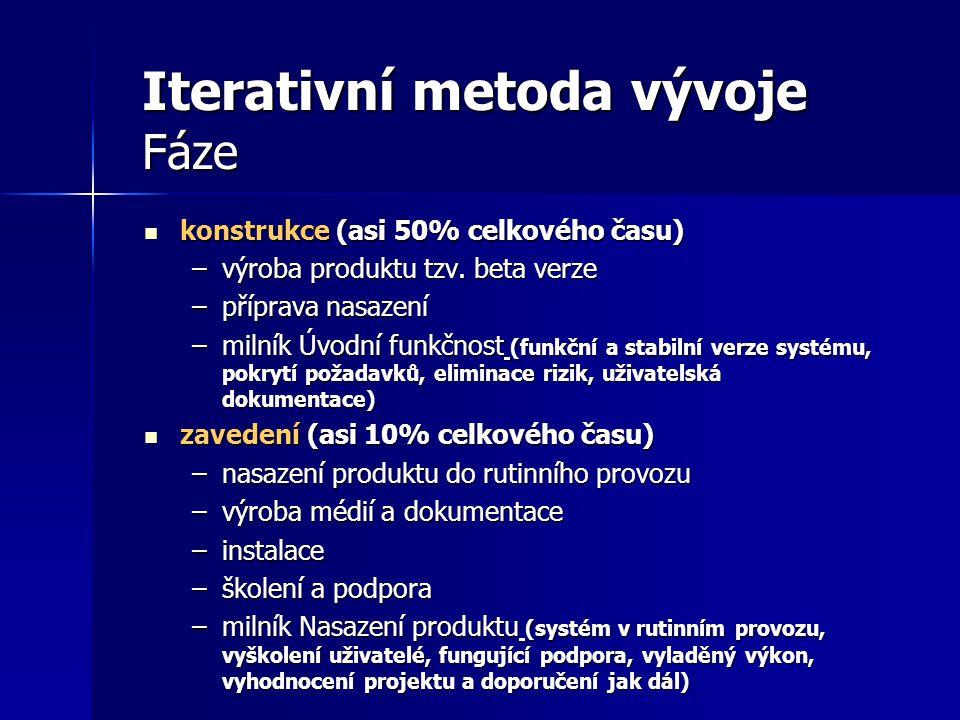 Iterativní metoda vývoje Fáze konstrukce (asi 50% celkového času) konstrukce (asi 50% celkového času) –výroba produktu tzv. beta verze –příprava nasaz