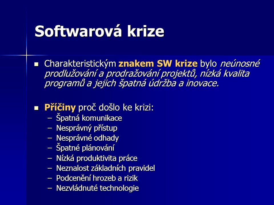 Softwarová krize Charakteristickým znakem SW krize bylo neúnosné prodlužování a prodražování projektů, nízká kvalita programů a jejich špatná údržba a