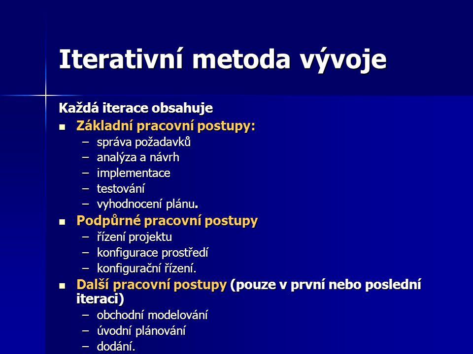 Iterativní metoda vývoje Každá iterace obsahuje Základní pracovní postupy: Základní pracovní postupy: –správa požadavků –analýza a návrh –implementace