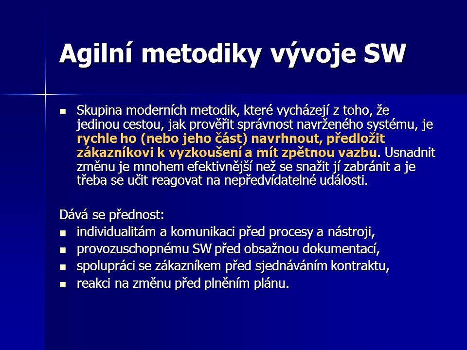 Agilní metodiky vývoje SW Skupina moderních metodik, které vycházejí z toho, že jedinou cestou, jak prověřit správnost navrženého systému, je rychle h