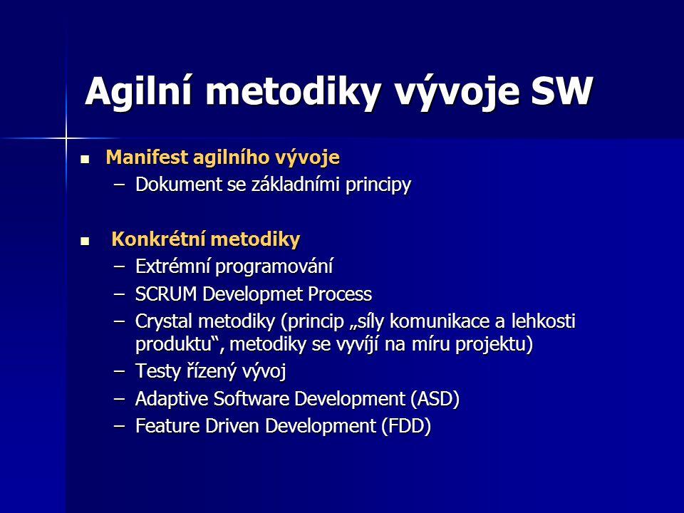 Agilní metodiky vývoje SW Manifest agilního vývoje Manifest agilního vývoje –Dokument se základními principy Konkrétní metodiky Konkrétní metodiky –Ex