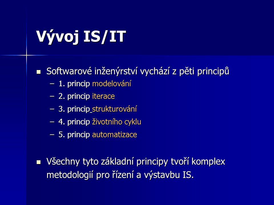 Vývoj IS/IT Softwarové inženýrství vychází z pěti principů Softwarové inženýrství vychází z pěti principů –1. princip modelování –2. princip iterace –
