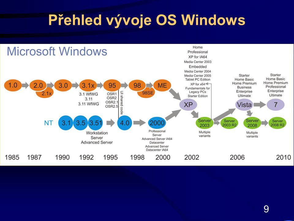 9 Přehled vývoje OS Windows