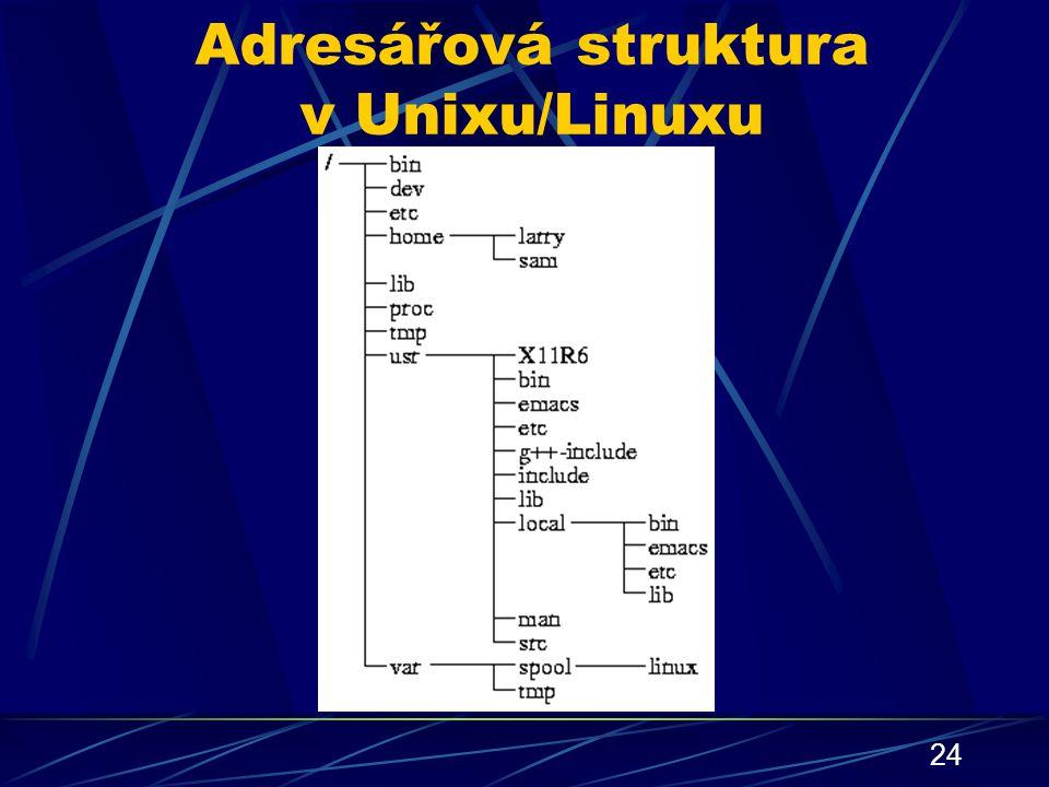 24 Adresářová struktura v Unixu/Linuxu